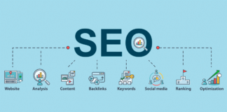 Advanced SEO Techniques to Skyrocket Your Web Traffic